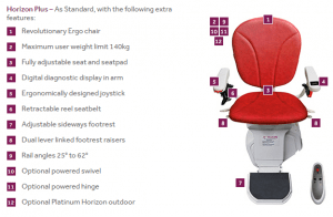Annotated picture of the Platinum Horizon chair