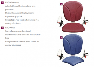 Image showing differences between Seat Types