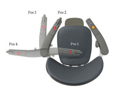 Picture showing arm positions on the Flow X stairlift