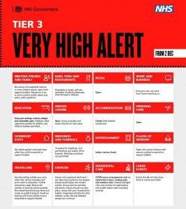 Tier 3 infographic